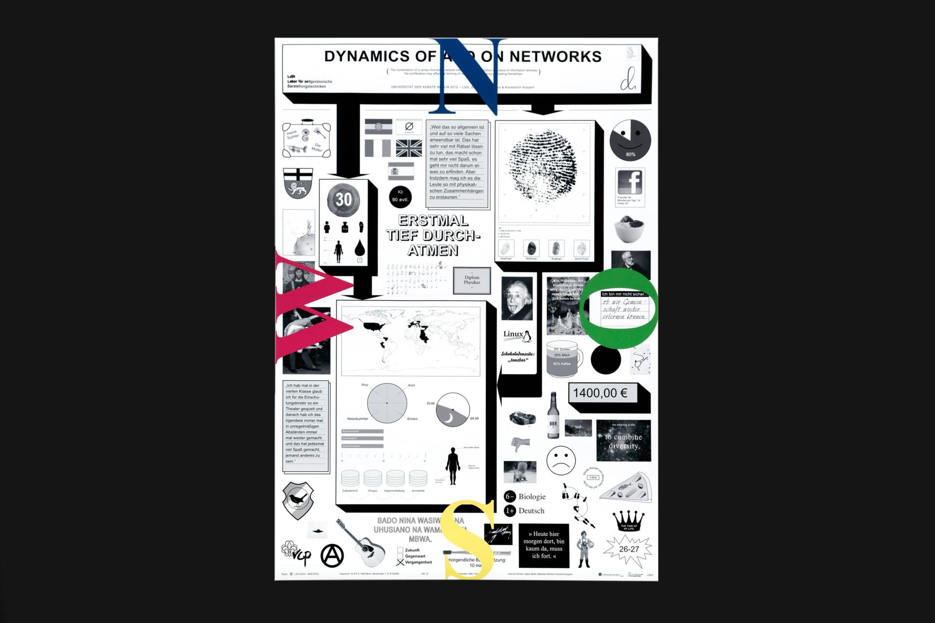 JOHANNES AMMLER HS³ Posters